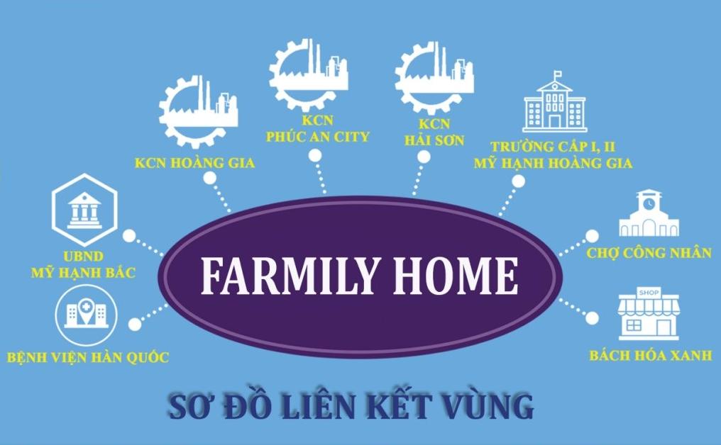 tiện ích liên kết vùng căn hô family home